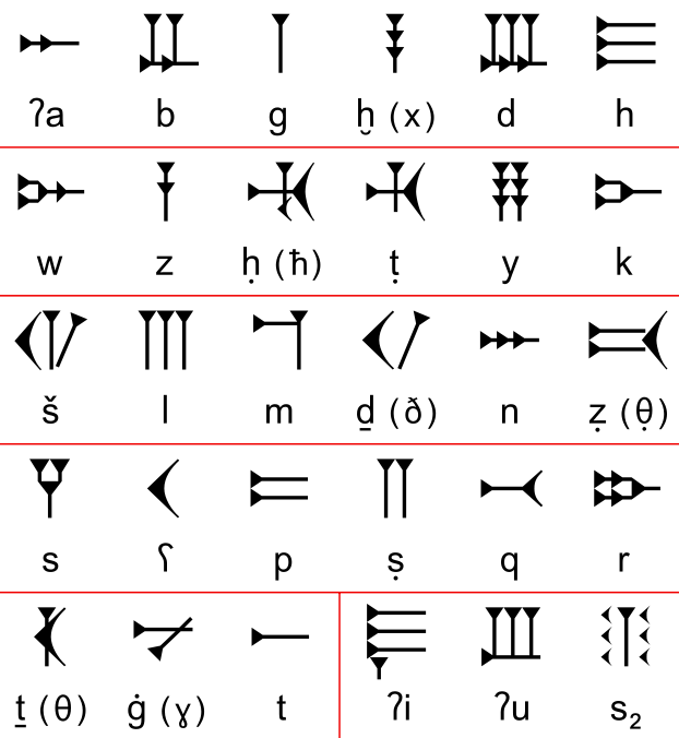 El Teorema De Pit Goras Antes De Pit Goras