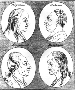 Lavater cráneo fisionomía